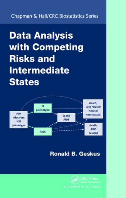 analysis of the state of competition